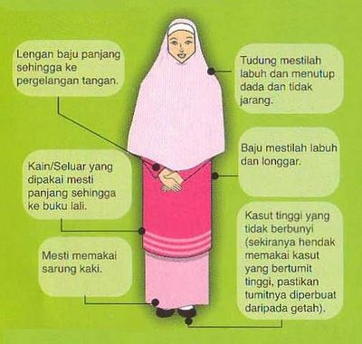 Pakaian standard islam