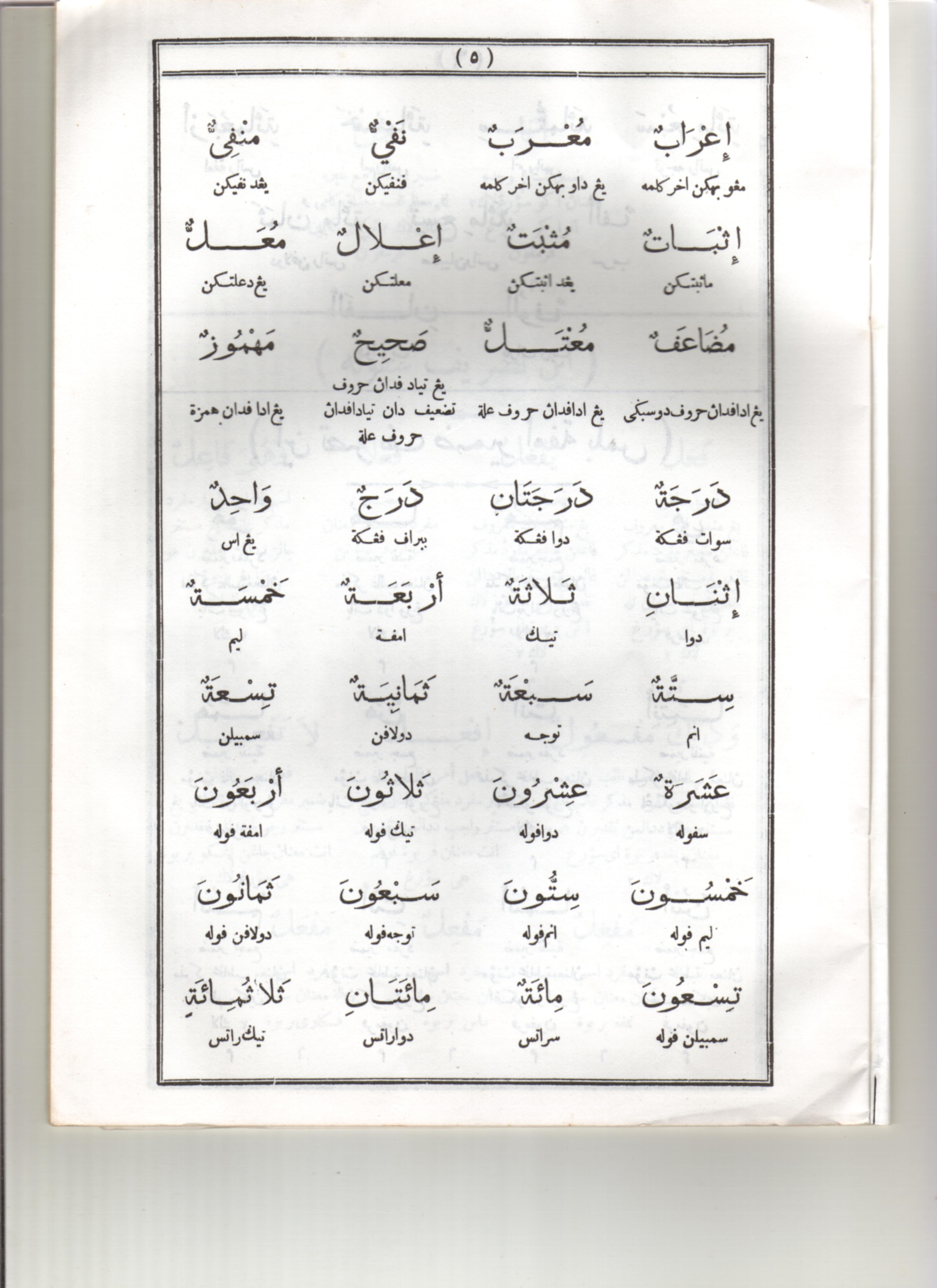 Perkataan Perbuatan Dalam Bahasa Arab